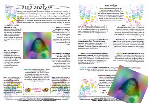 Aura analysis